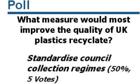 Vote Now: What measure would most improve the quality of UK plastics recyclate?
